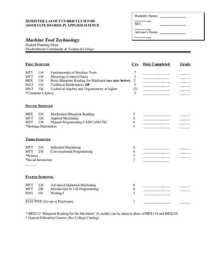 Mtt 4 semester outline degree