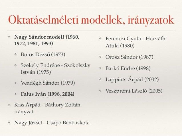 Oktatáselmélet az információs társadalomban Slide 2