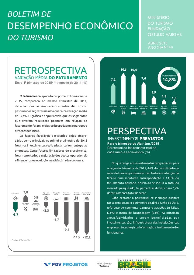 BOLETIM DE DO TURISMO DESEMPENHO ECONÔMICO MINISTÉRIO DO TURISMO FUNDAÇÃO GETULIO VARGAS ABRIL 2015 ANO XII Nº 46 RETROSPE...