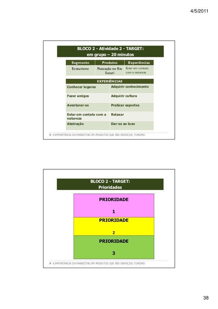 4/5/2011                 BLOCO 2 - Atividade 2 - TARGET:                     em grupo – 20 minutos             Segmento   ...
