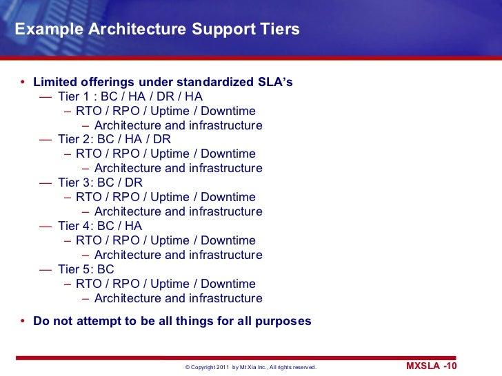 Example Architecture Support Tiers <ul><li>Limited offerings under standardized SLA's </li></ul><ul><ul><li>Tier 1 : BC / ...