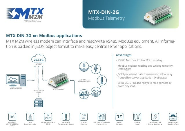 MTX M2M-IIOT applications and scenarios