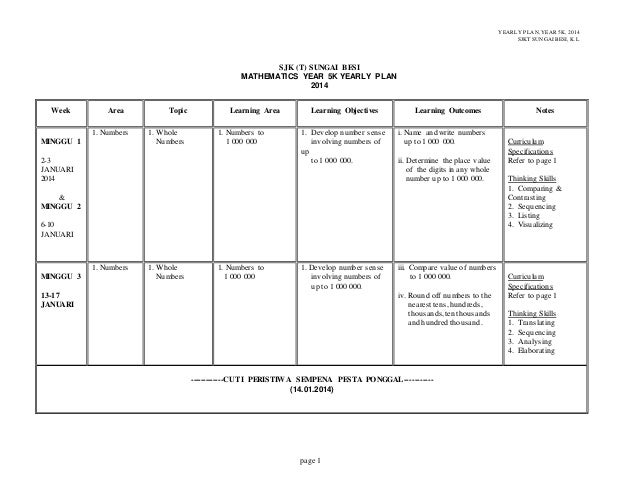 YEARLY PLAN, YEAR 5K, 2014 SJKT SUNGAI BESI, K.L page 1 SJK (T) SUNGAI BESI MATHEMATICS YEAR 5K YEARLY PLAN 2014 Week Area...