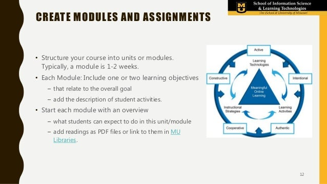 • Structure your course into units or modules. Typically, a module is 1-2 weeks. • Each Module: Include one or two learnin...
