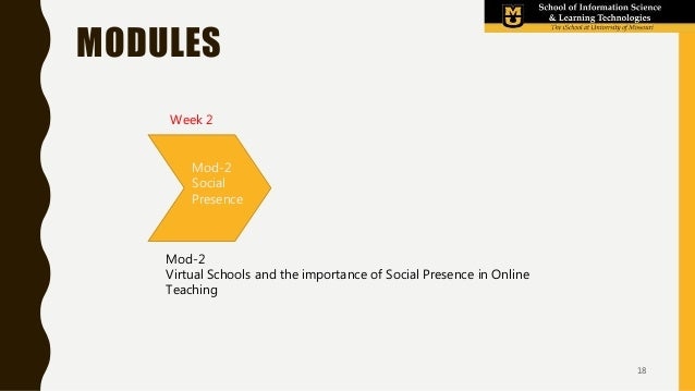 MODULES Mod-2 Social Presence Mod-2 Virtual Schools and the importance of Social Presence in Online Teaching Week 2 18