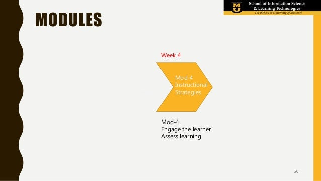 MODULES Mod-4 Engage the learner Assess learning Week 4 Mod-2 Your first ideas Mod-3 Team work (2 weeks) Mod-4 Instruction...