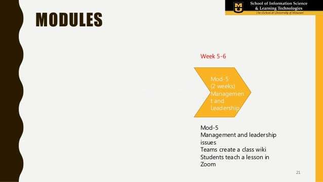Mod-5 Management and leadership issues Teams create a class wiki Students teach a lesson in Zoom Week 5-6 Mod-2 Your first...