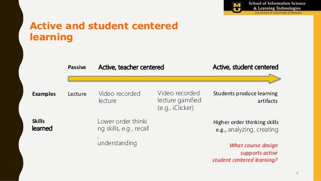 Passive Active, student centeredActive, teacher centered Lecture Video recorded lecture Students produce learning artifact...