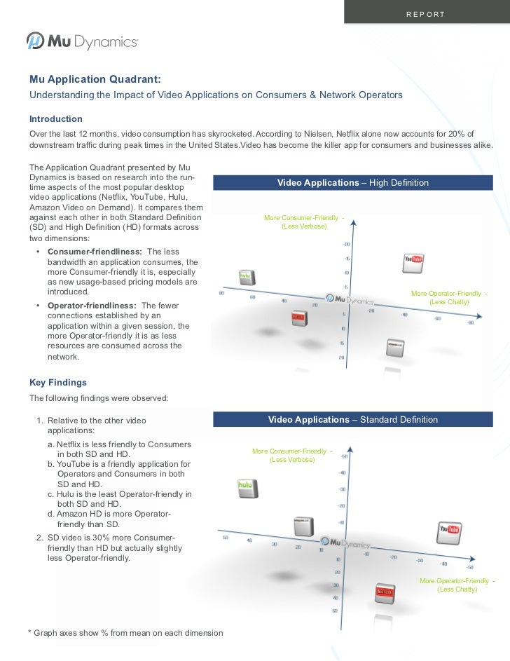 REPORTMu Application Quadrant:Understanding the Impact of Video Applications on Consumers & Network OperatorsIntroductionO...