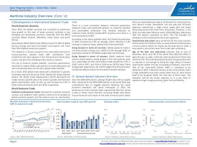 Qatar shipping industry sector note including the initiation of Cover…