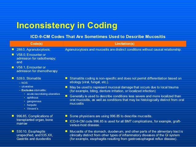 Inconsistency in Coding             ICD-9-CM Codes That Are Sometimes Used to Describe Mucositis             Code(s)      ...