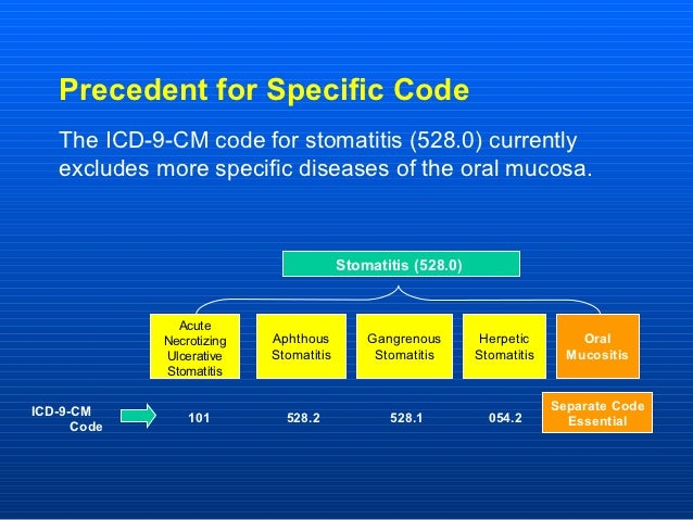 Precedent for Specific Code   The ICD-9-CM code for stomatitis (528.0) currently   excludes more specific diseases of the ...