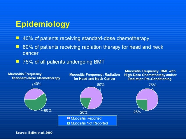 Epidemiology     40% of patients receiving standard-dose chemotherapy     80% of patients receiving radiation therapy fo...