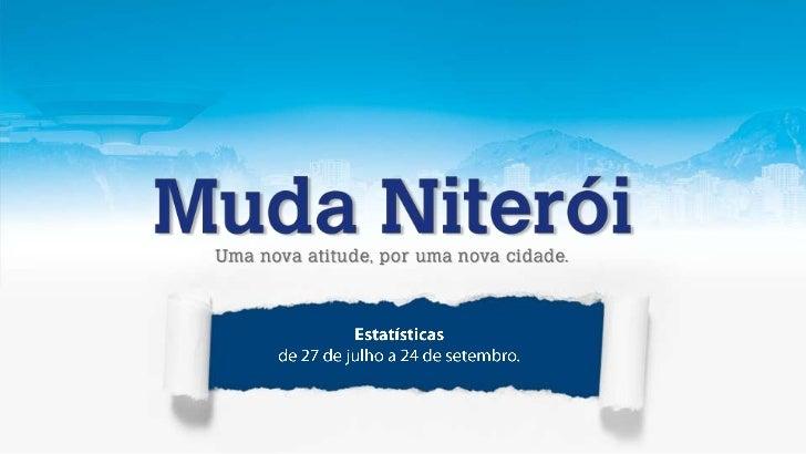 UMA NOVA ATITUDE,POR UMA NOVA CIDADENós criamos o Muda Niterói para ouvir você e saber,direto da população, quais as mudan...