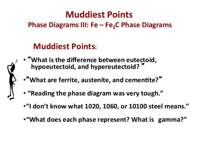 Mseasuslides Muddiest Point Phase Diagrams Iii Fe Fe3c Phase Diagr