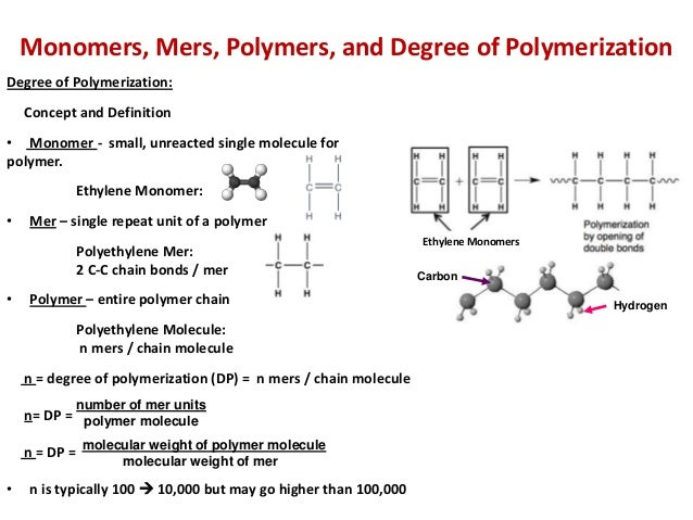 an introduction to the definition of a polymer Polymer chemistry: an introduction, second edition, raymond b seymour and charles e carraher, jr seymour/carraher's polymer chemistry: sixth edition, revised and expanded polymer chemistry complies with the advanced course definition given by the amer.
