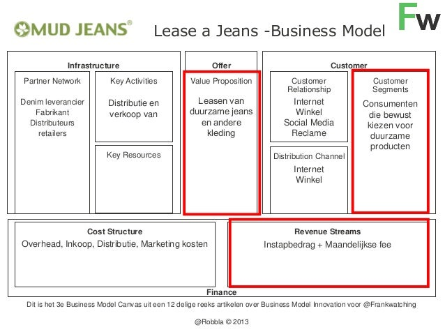 © Logica Business Consulting 2010. All rights reservedLease a Jeans -Business ModelFinanceCustomerInfrastructureKey Activi...