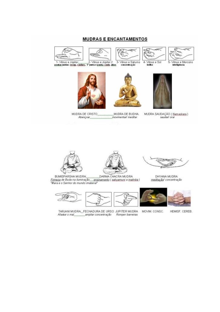 MUDRA DE BUDHA    Movimentar / MeditarMUDRA SAUDAÇÃO (NAMASKARA)       Saudar / Orar