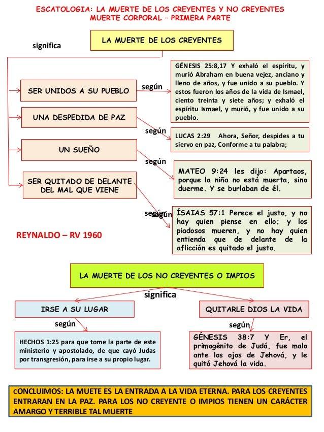 ESCATOLOGIA: LA MUERTE DE LOS CREYENTES Y NO CREYENTES MUERTE CORPORAL – PRIMERA PARTE LA MUERTE DE LOS CREYENTES  signifi...