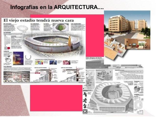 Muestra de infograf a 2 visita for Infografia arquitectura