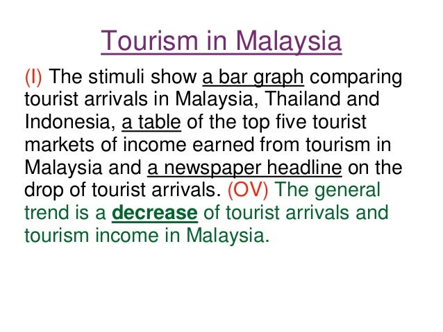 foreign tourist expenditure in malaysia essay The government agency in charge of promoting tourism in malaysia is tourism with the malaysia healthcare travel council reporting an arrival of 641,000 foreign.