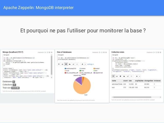 Apache Zeppelin: MongoDB interpreter Et pourquoi ne pas l'utiliser pour monitorer la base ?