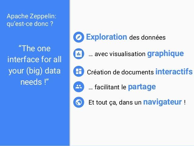 "Apache Zeppelin: qu'est-ce donc ? ""The one interface for all your (big) data needs !"" Création de documents interactifs … ..."