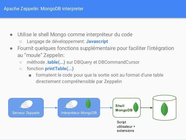 Apache Zeppelin: MongoDB interpreter ● Utilise le shell Mongo comme interpréteur du code ○ Langage de développement: Javas...