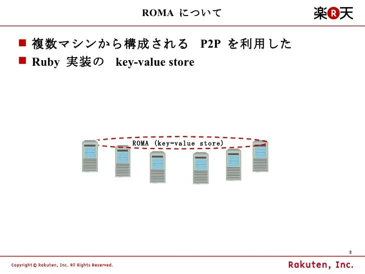The Overall Architecture of ROMA Slide 2