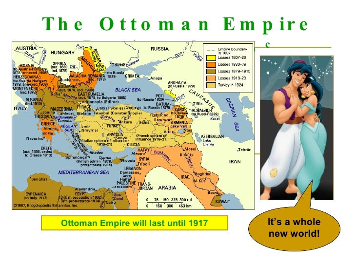 Compare mughal and ottoman empire
