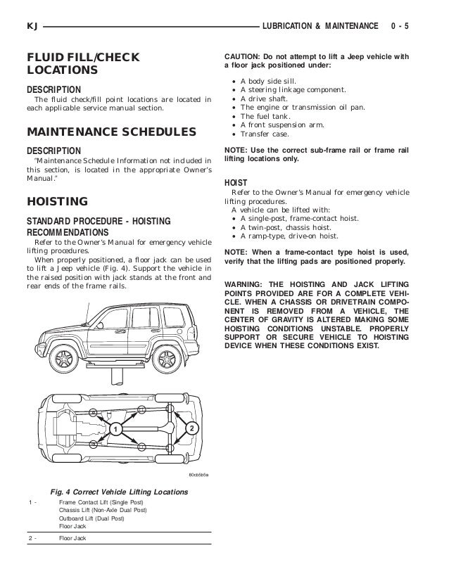 Jeep Liberty 2002 2005 Lubrication And Maintenance. Kj Fluid Types Continued 5. Jeep. 2005 Jeep Liberty Front Frame Diagram At Scoala.co