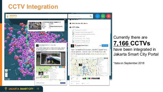 Muhammad Adib Imtiyazi , Jakarta Smart City Management Unit