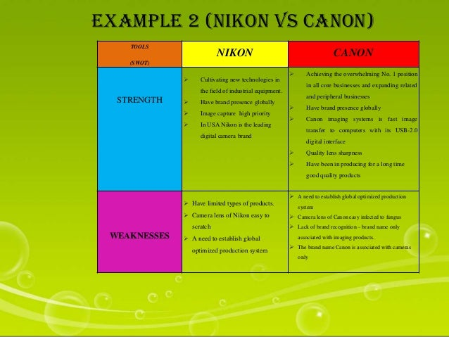 canon swot This study is the first of its kind, to incorporate swot and halal logistics hence,  this study  islamic marketing – a challenger to the classical marketing canon.