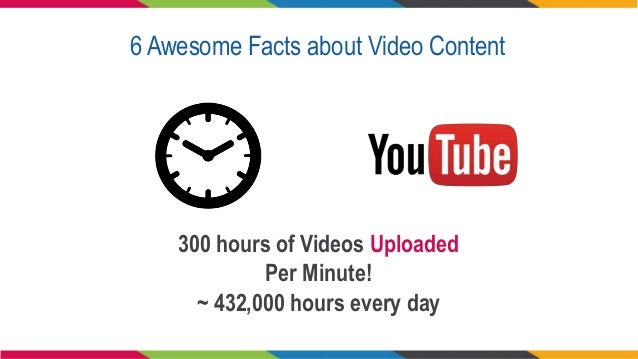 YouTube Vs  Facebook: Which is better for your content?