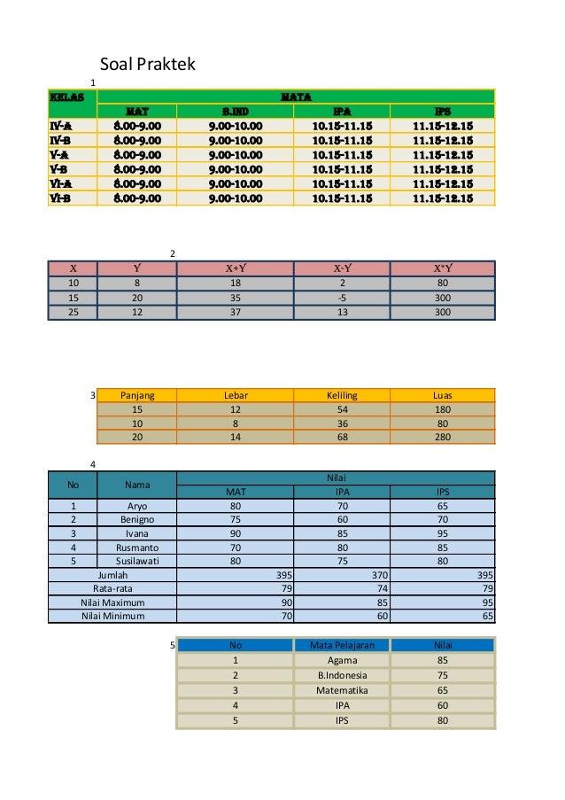 Soal Praktek 1 Kelas MAT B.IND IPA IPS IV-A 8.00-9.00 9.00-10.00 10.15-11.15 11.15-12.15 IV-B 8.00-9.00 9.00-10.00 10.15-1...
