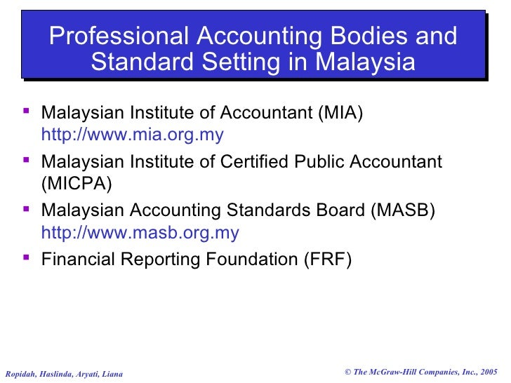 Mujahid Ali Chapter 1 Accounting In Business