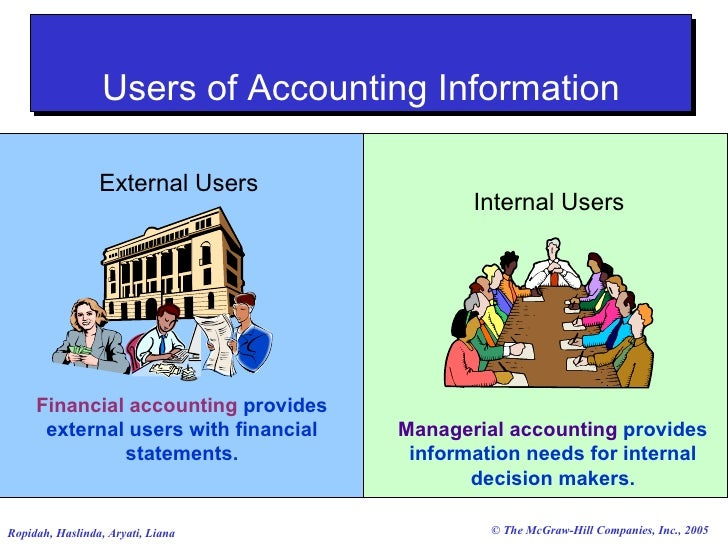 discuss how the financial statements would be useful to external users A company's financial statements consist of the profit and loss statement, balance sheet and cash flow statement these statements indicate the financial health of the business, and are used by both internal and external stakeholders to make decisions and predictions about the business the p&l .