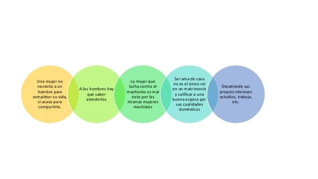 Características de una mujer
