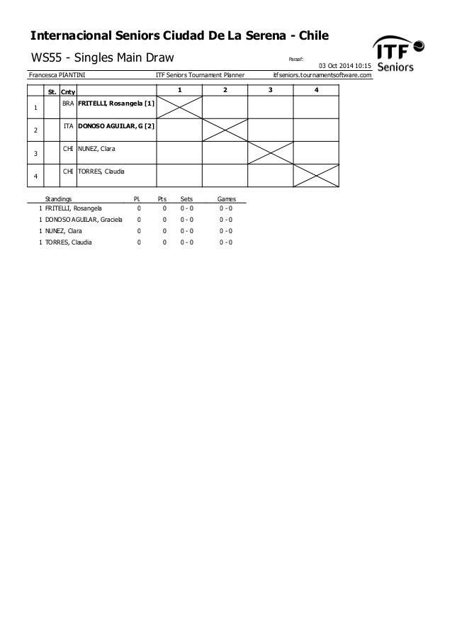Internacional Seniors Ciudad De La Serena - Chile  Paraaf WS55 - Singles Main Draw :  03 Oct 2014 10:15  Francesca PIANTIN...