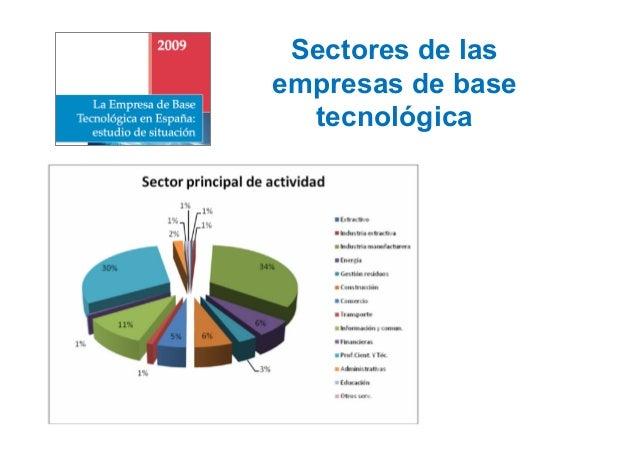 Mujeres y empresas base tecnologica for Cuantas empresas hay en europa