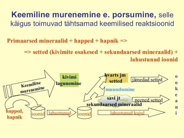 Keemiline murenemine Keemiline murenemine e. porsumine, selle käigus toimuvad tähtsamad keemilised reaktsioonid Primaarsed...