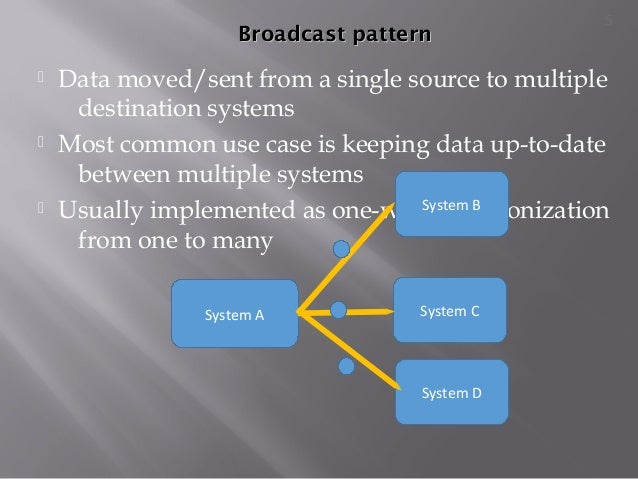 Broadcast patternBroadcast pattern  Data moved/sent from a single source to multiple destination systems  Most common us...