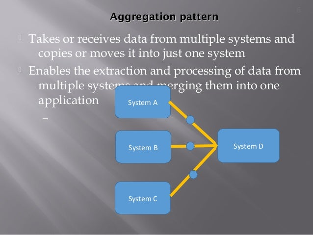 Aggregation patternAggregation pattern  Takes or receives data from multiple systems and copies or moves it into just one...