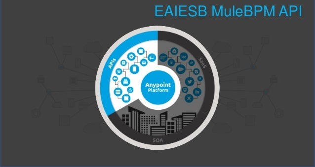 © EAIESB Software Solutions Products EAIESB MuleBPM API