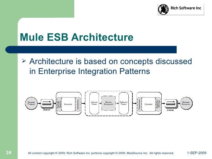 Mule ESB - Integration Simplified