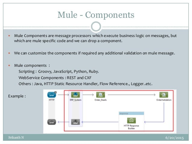 MULE ESB TUTORIAL EBOOK