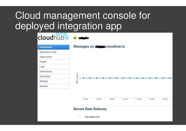 Cloud management console for deployed integration app