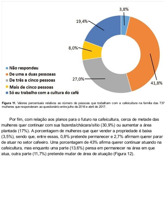 e01cd9673 Livro Mulheres dos cafés no Brasil