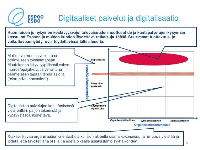 Digitaaliset palvelut ja digitalisaatio 6 X-akseli kuvaa organisaation orientaatiota kullakin alueella osana kokonaisuutta...