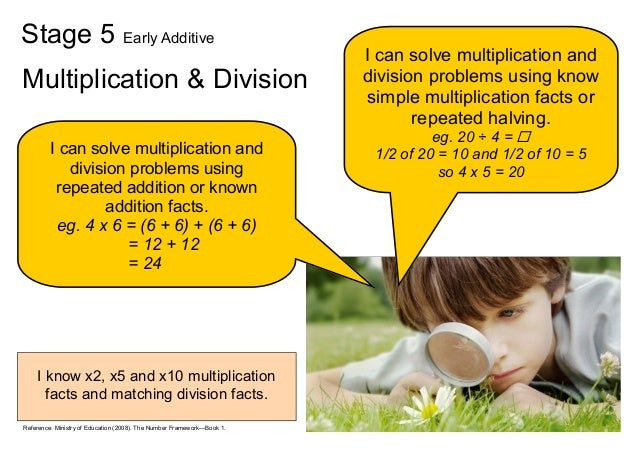 Reference: Ministry of Education (2008). The Number Framework—Book 1. Stage 5 Early Additive I can solve multiplication an...